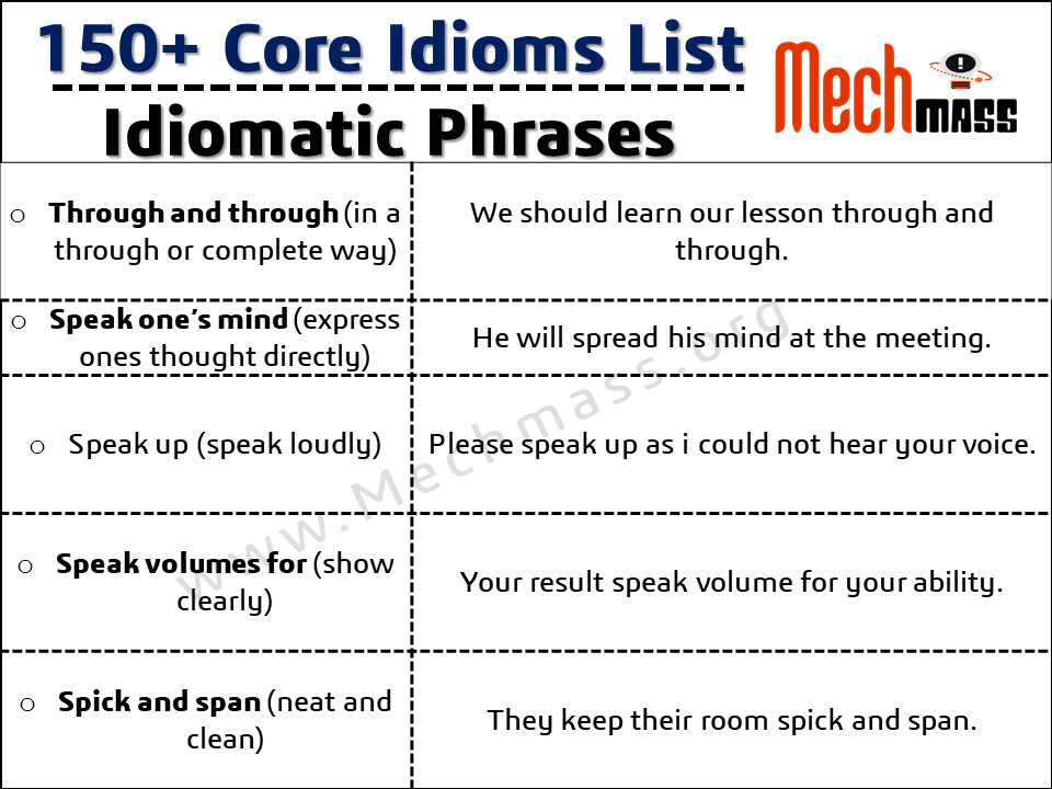 list of idioms examples