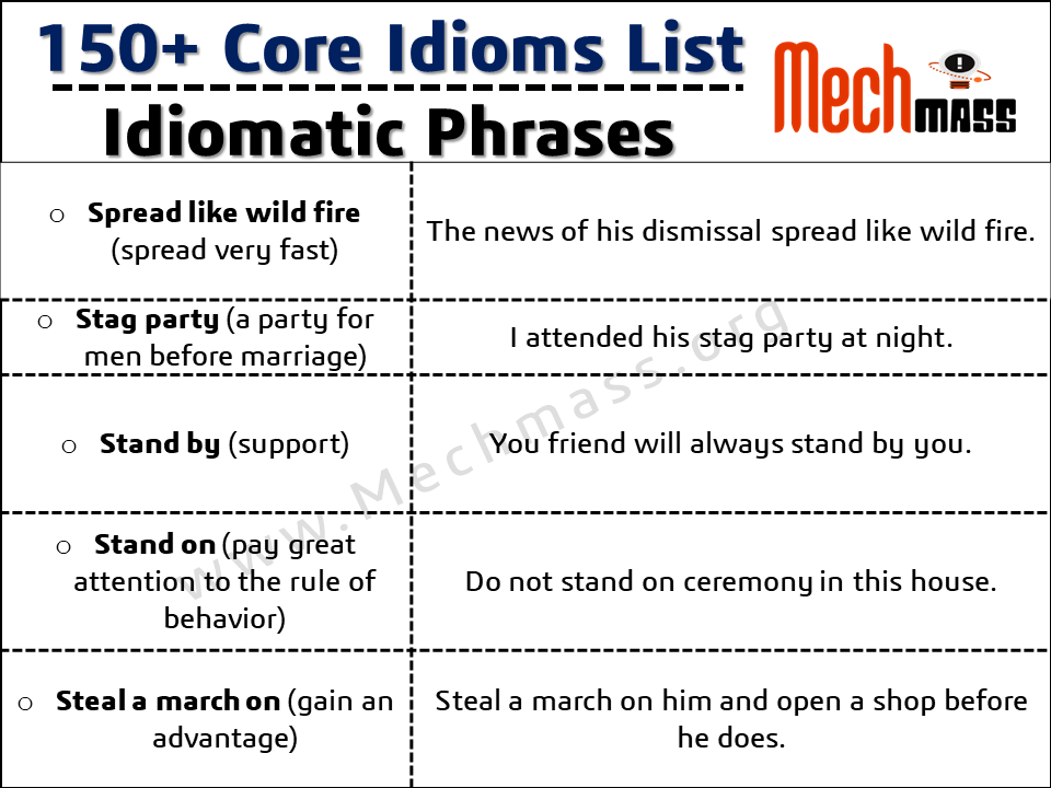 idiom examples for students