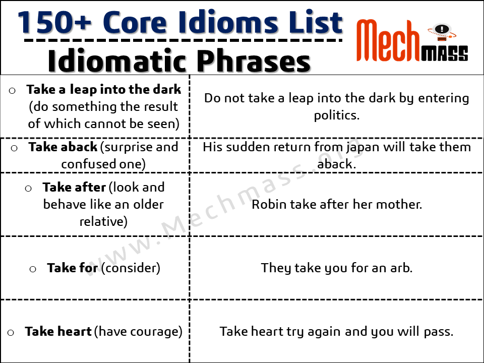 idioms with meaning and examples