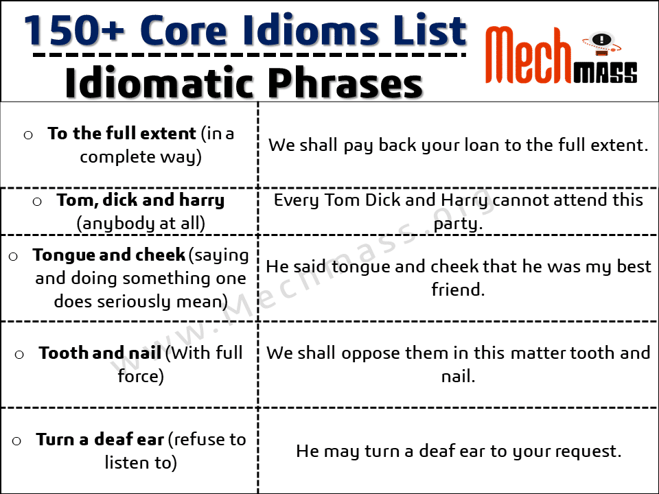 idioms with example