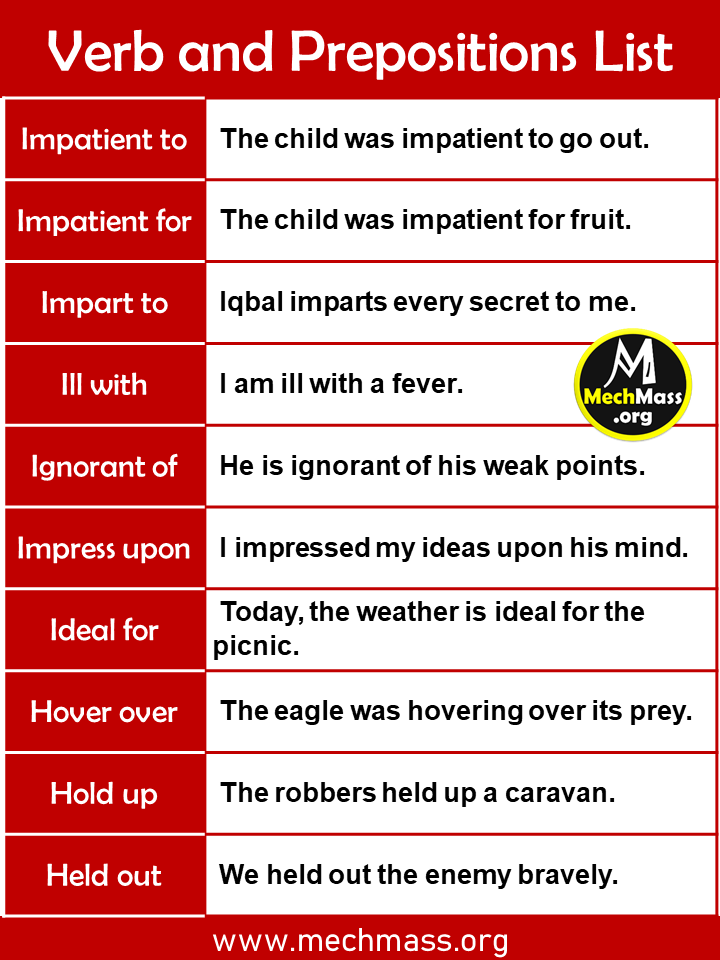 Common Verb Preposition List with examples