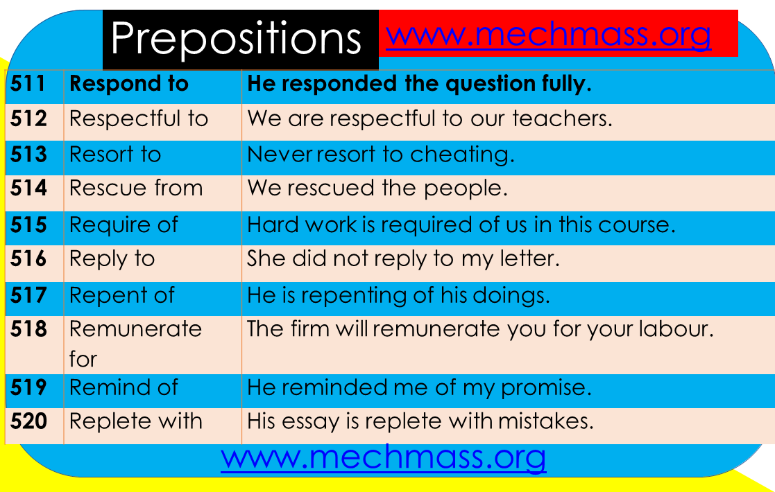 Verb and Preposition List Examples pdf