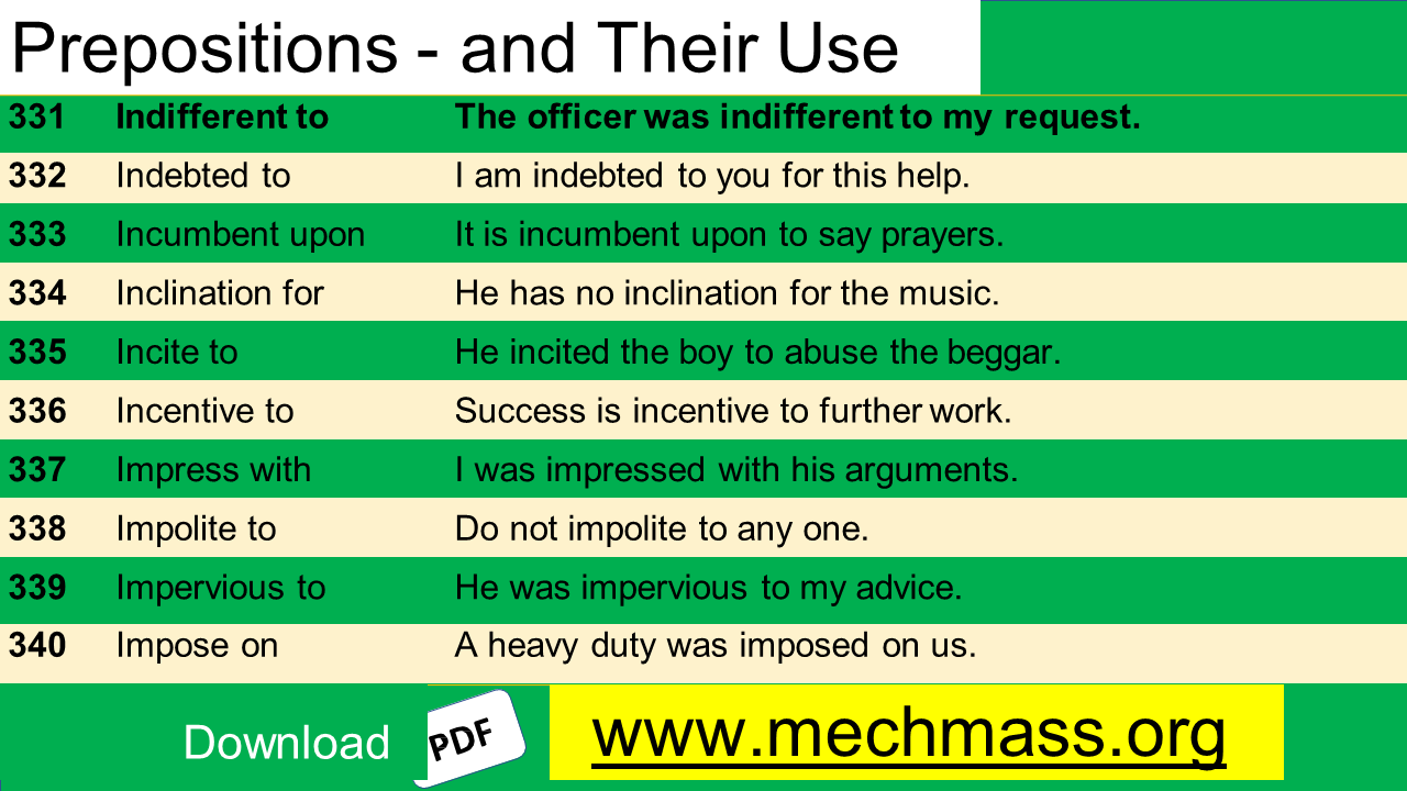 list of verb preposition combinations