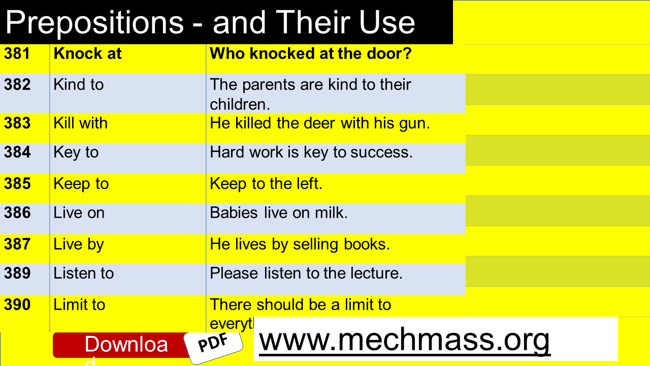 useful verbs and preposition list