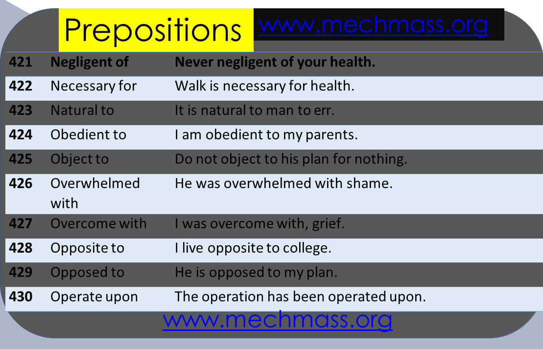 List of Verbs Followed by Prepositions examples