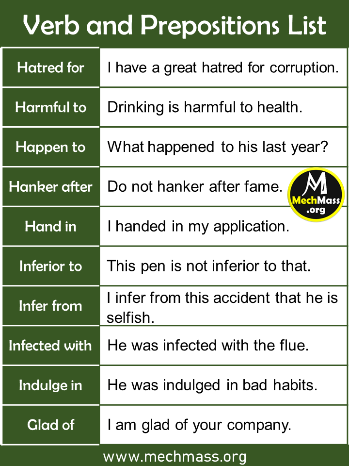 Verb and Preposition List Examples