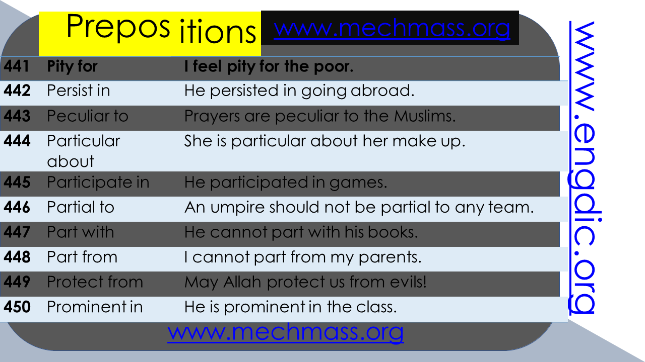 Verb and preposition Sentences examples