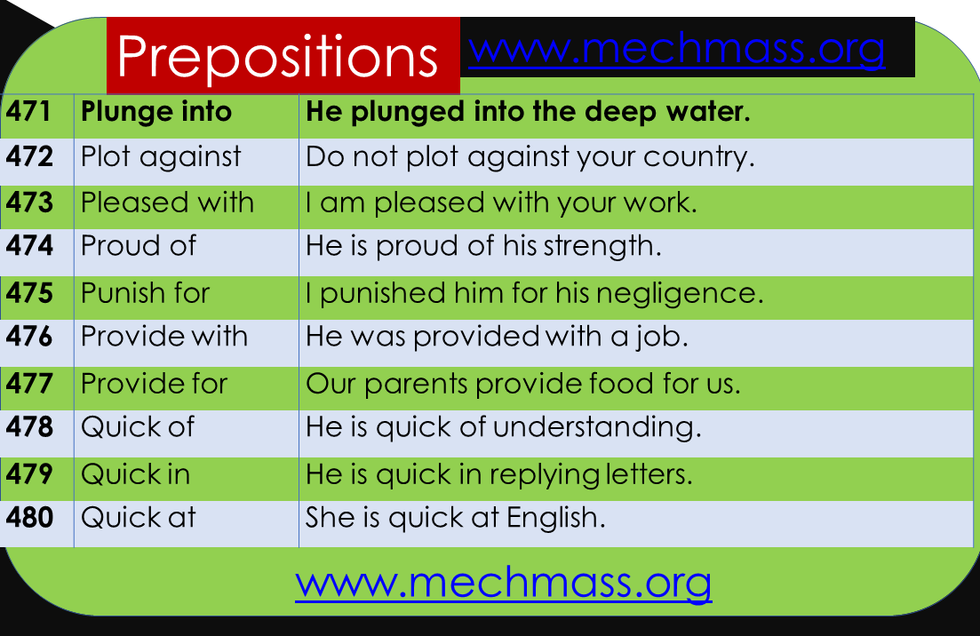 list of verbs and preposition in english
