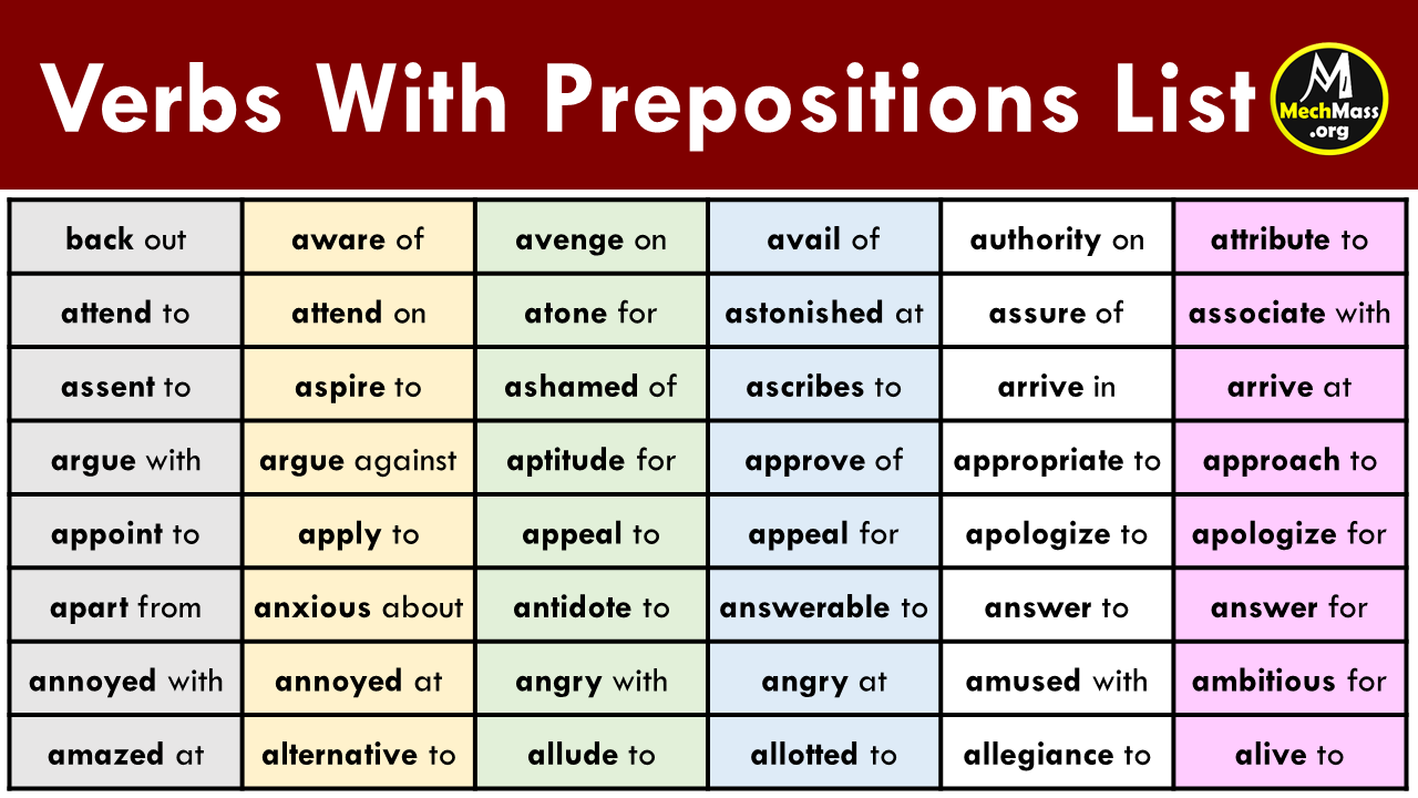 Verbs With Prepositions List
