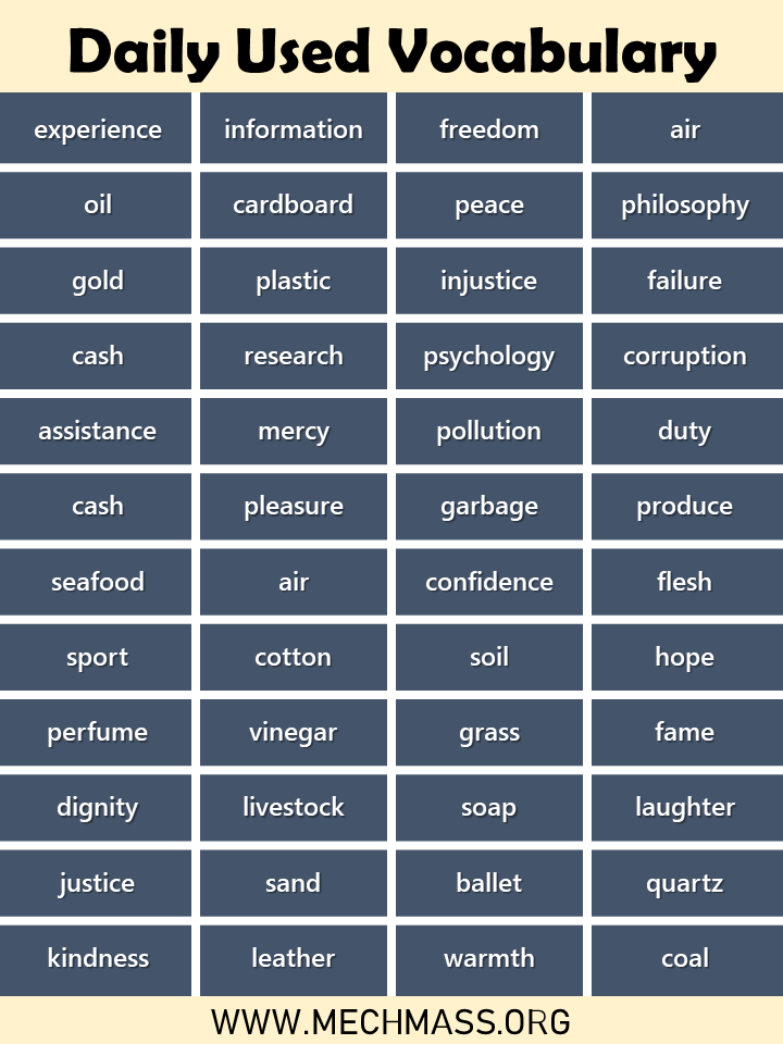 Daily used English words