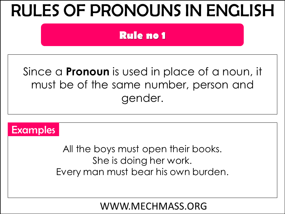 Rules of Pronouns in English Grammar