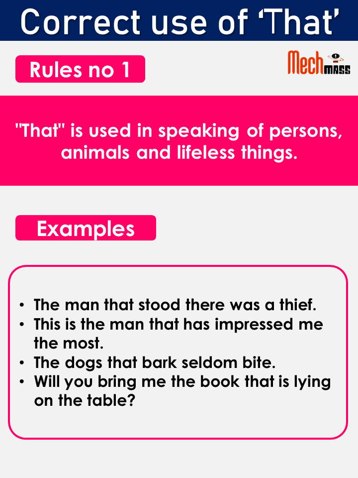Use of that in English grammar