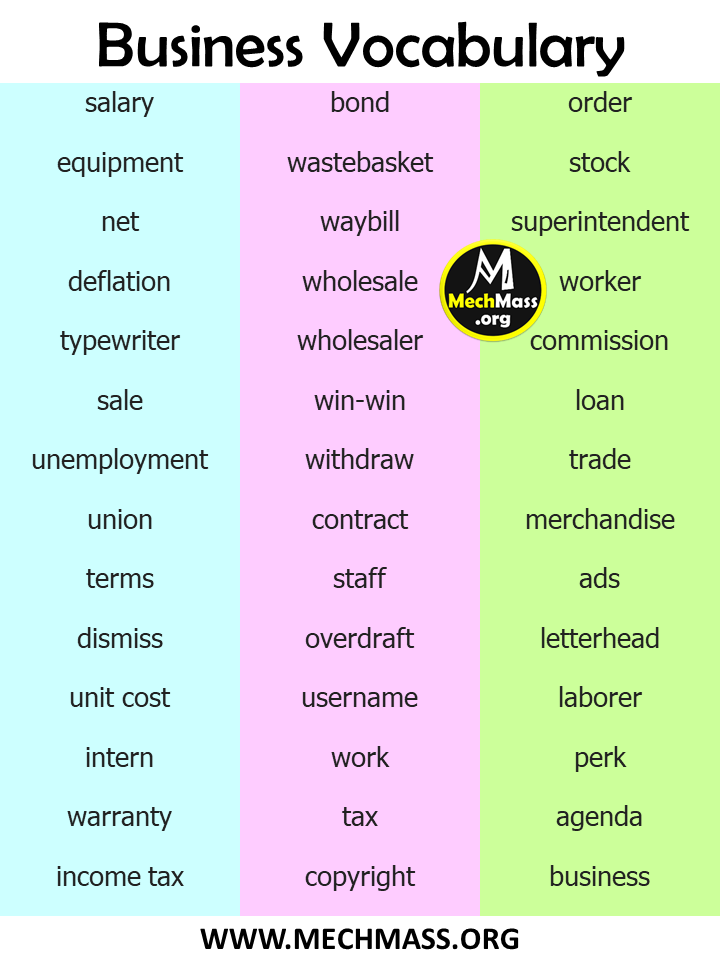 List of Business Vocabulary