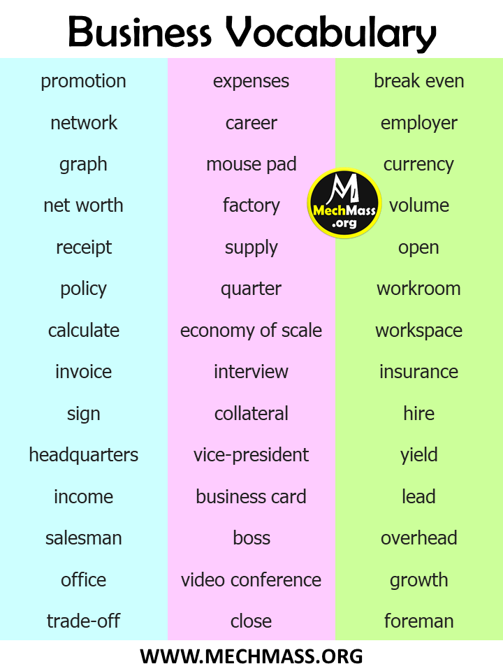 VOCABULARY WORDS FOR BUSINESS