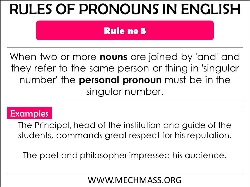 pronouns rules in english