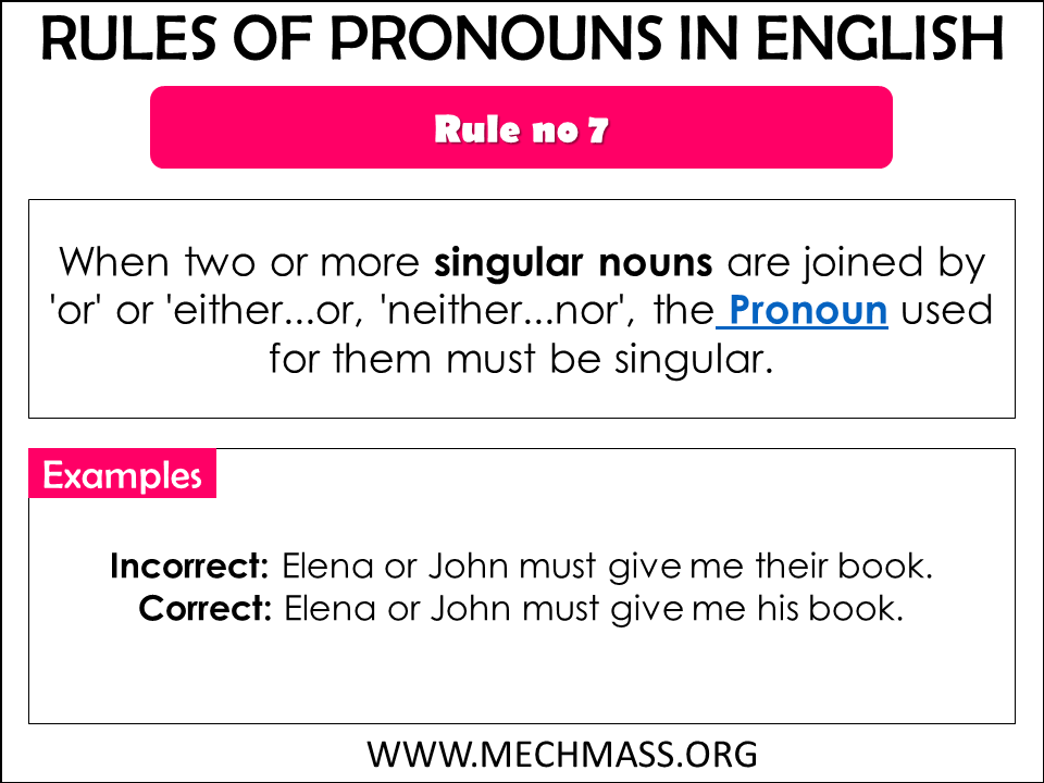 rules of pronouns in english