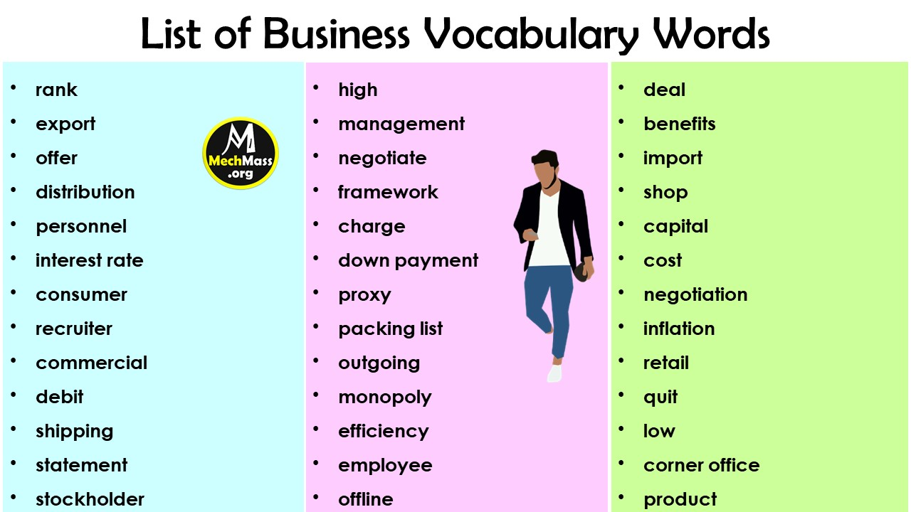List of Business Vocabulary words