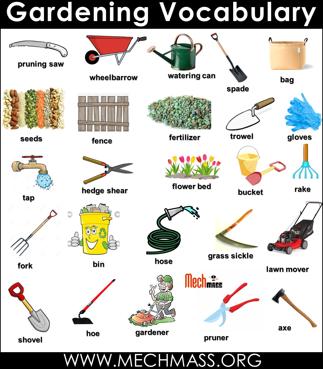 gardening vocabulary words with pictures