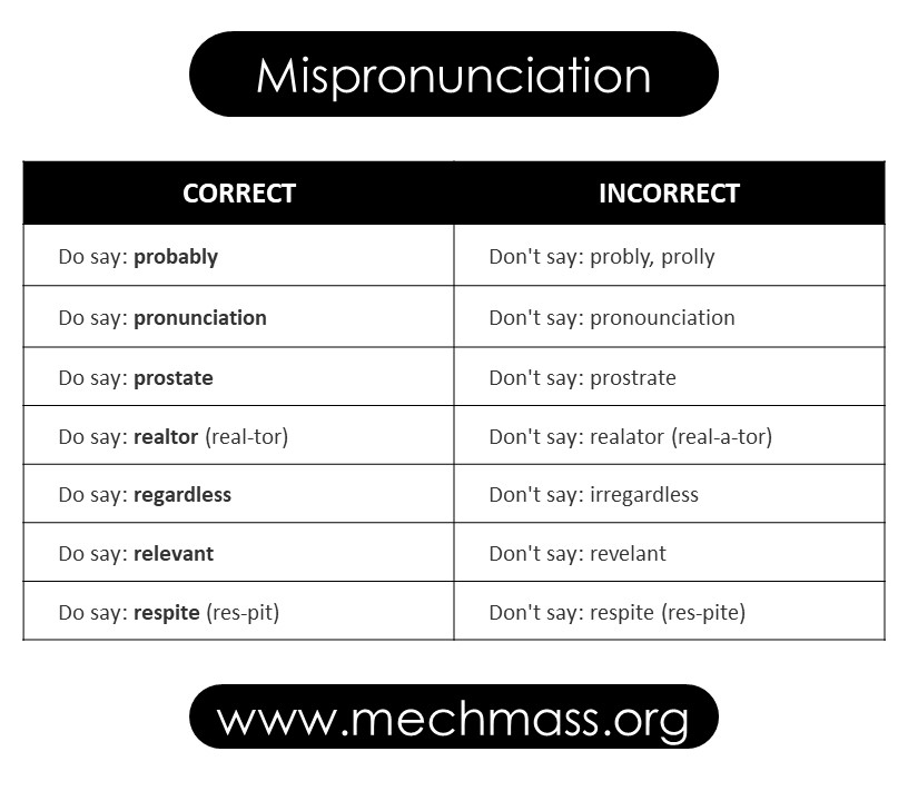 mispronounced words in English