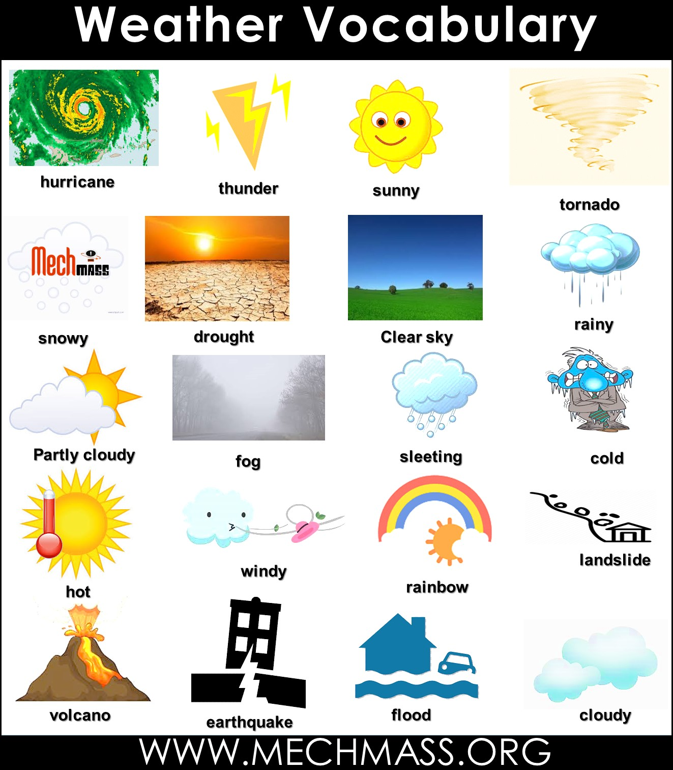 weather vocabulary words with pictures
