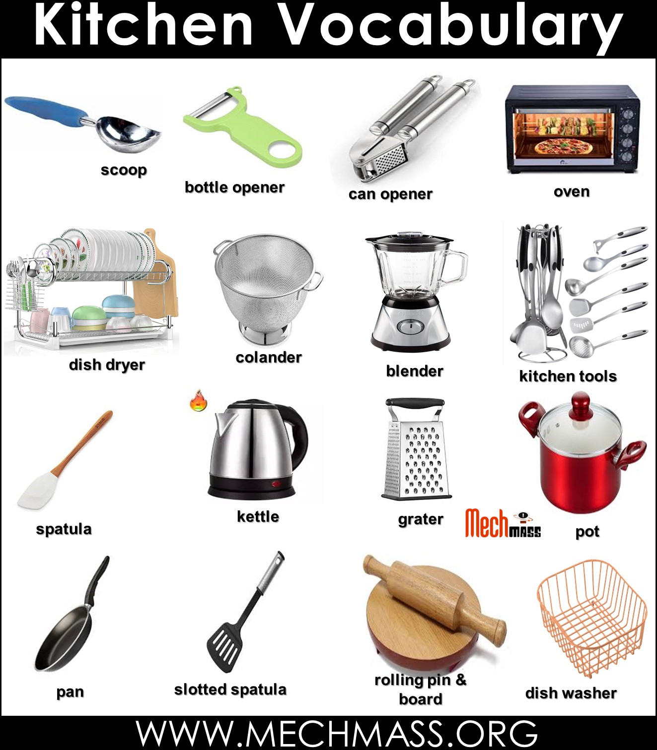 kitchen vocabulary words with pictures