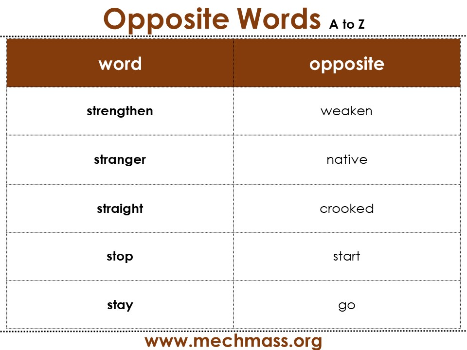 list of opposite words a to z