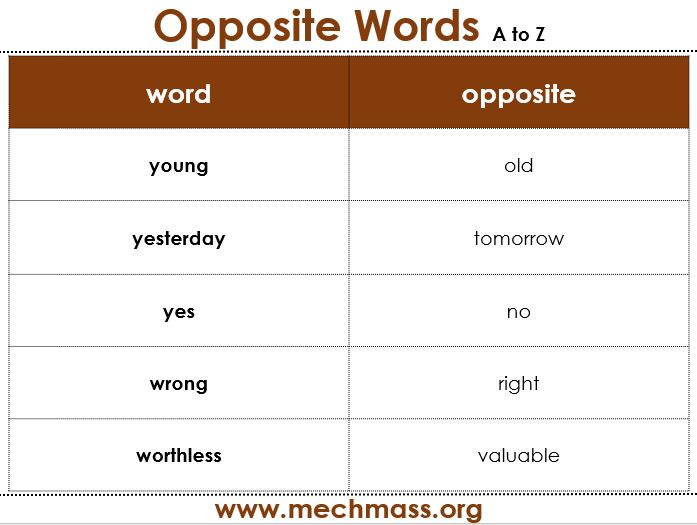opposite words a to z