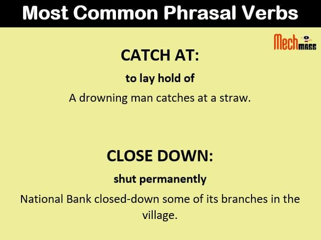 Phrasal Verb list with meaning and Sentences