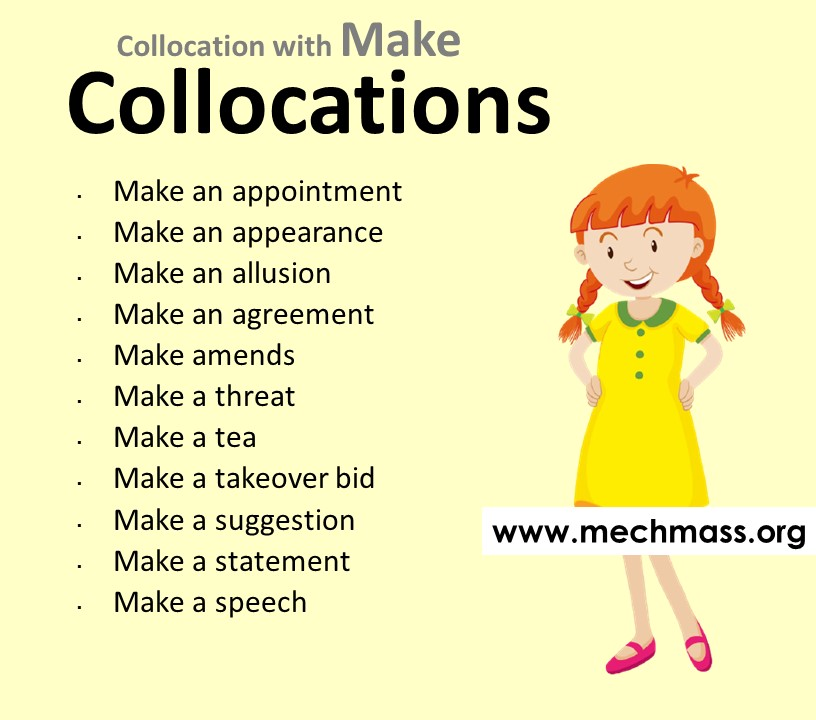 List of collocations with make