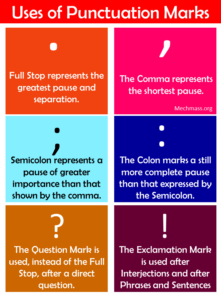 Uses of punctuation marks