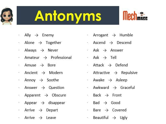 100 words with synonyms and antonyms