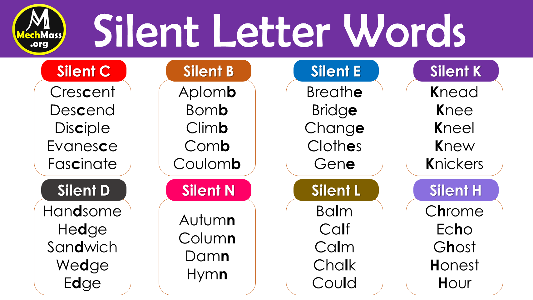 Difficult Words with Silent Letters