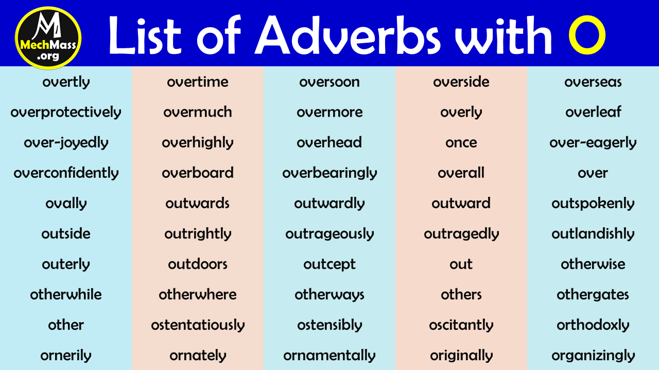 adverbs that start with o