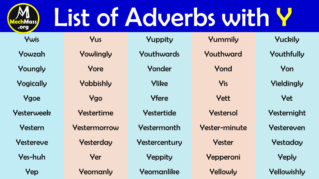 adverbs starting with y