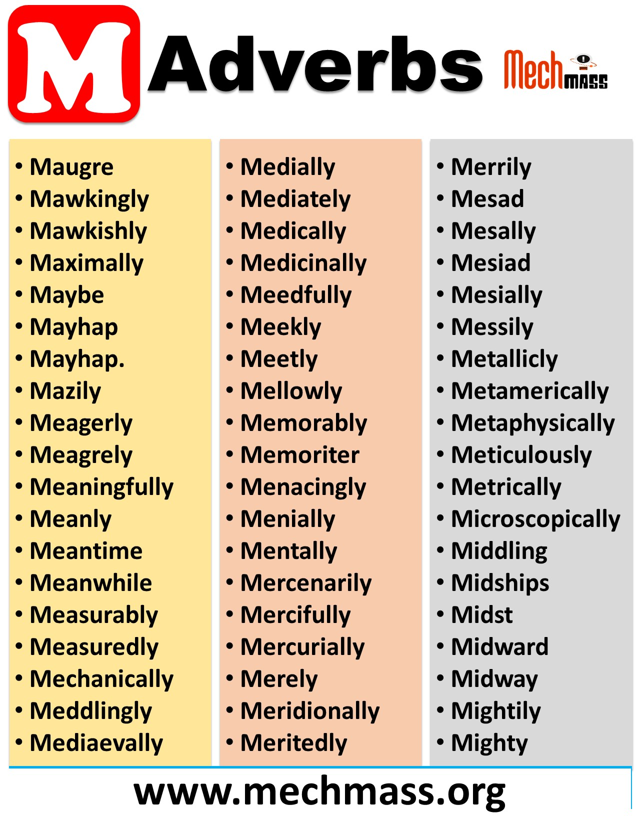 adverbs that start with m