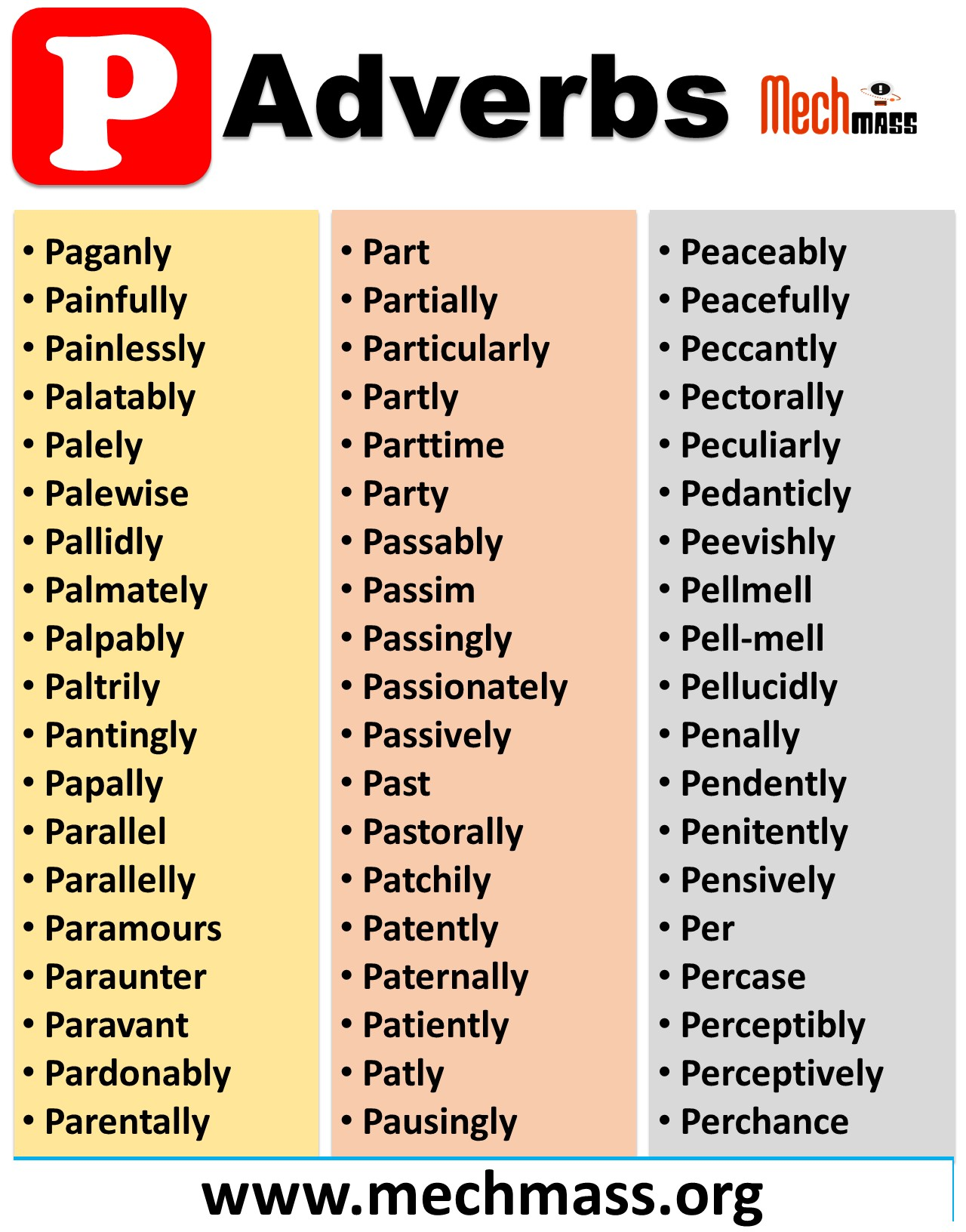 adverbs that start with p