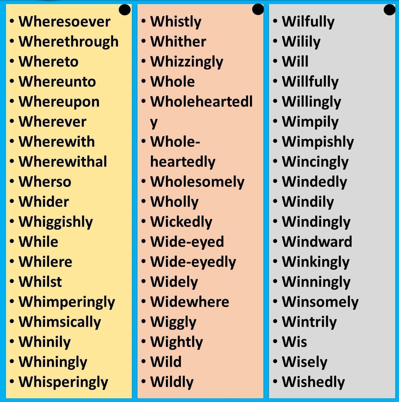 adverbs that start with w