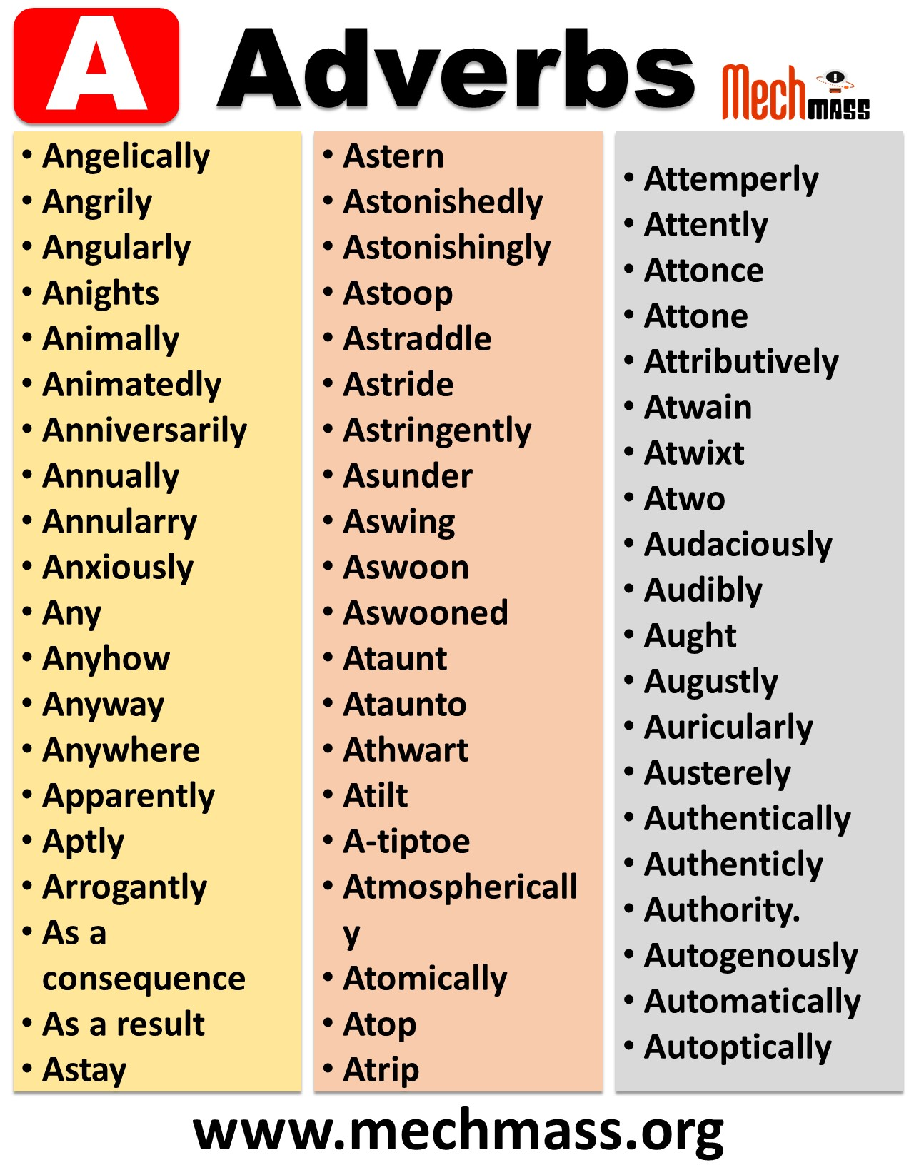 list of adverbs starting with a