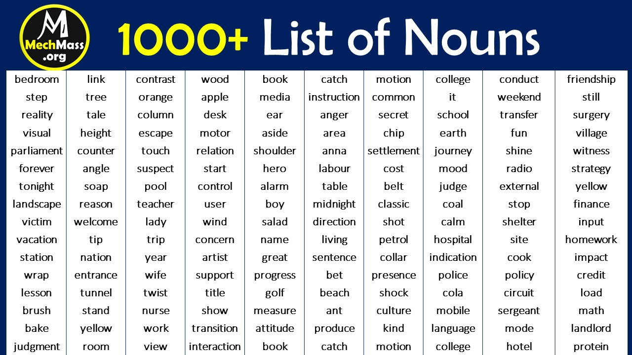 List of nouns in English