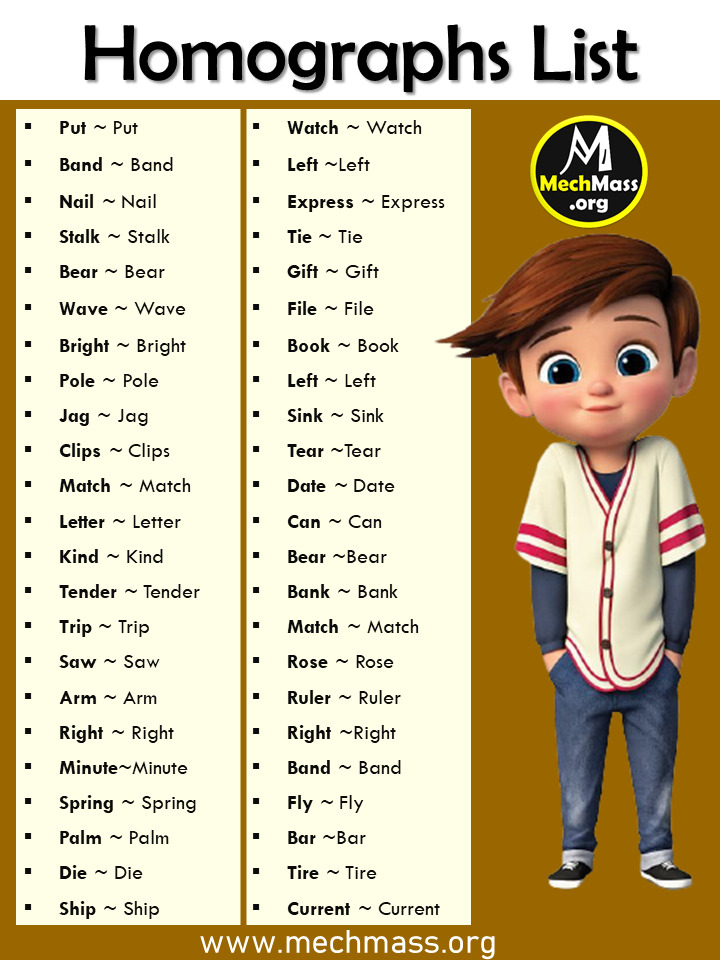 a list of homographs in english