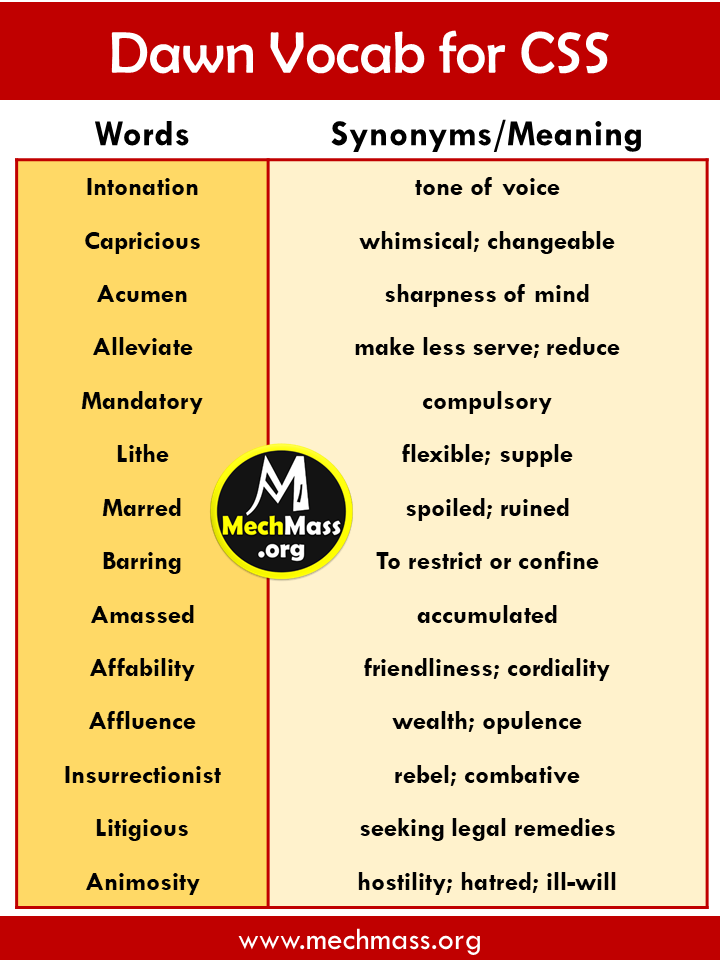 dawn vocabulary for ielts