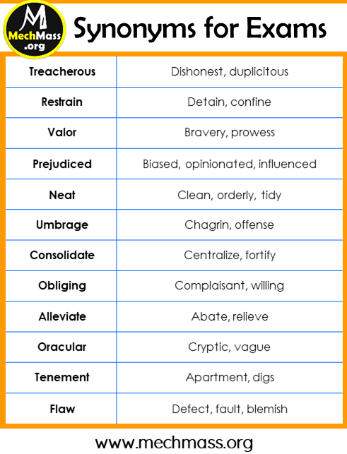 Important synonyms for competitive exams