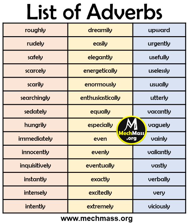 all list of adverbs