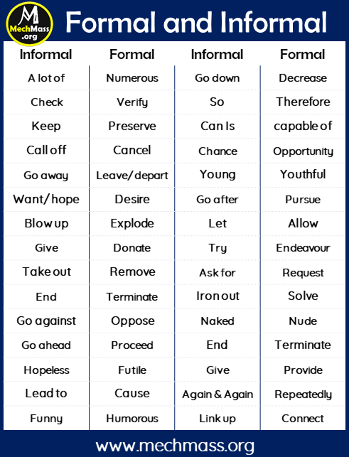 formal and informal vocabulary words
