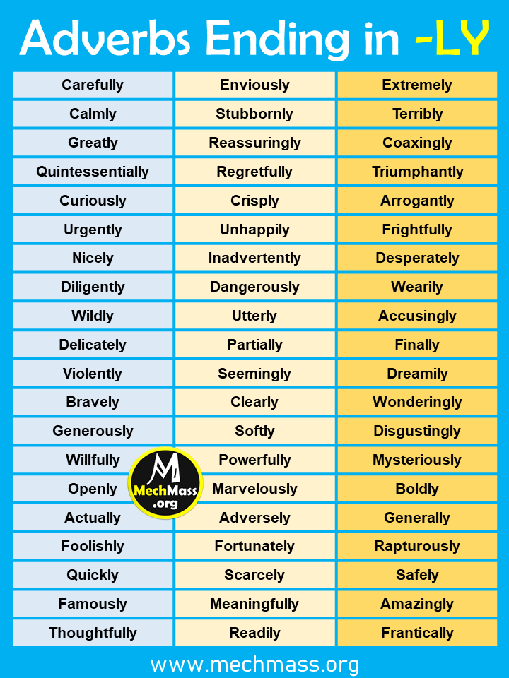 List of adverbs with ly