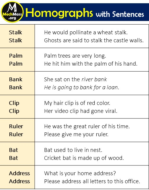 homographs with examples and sentences, words that are homographs, list of homographs (2)
