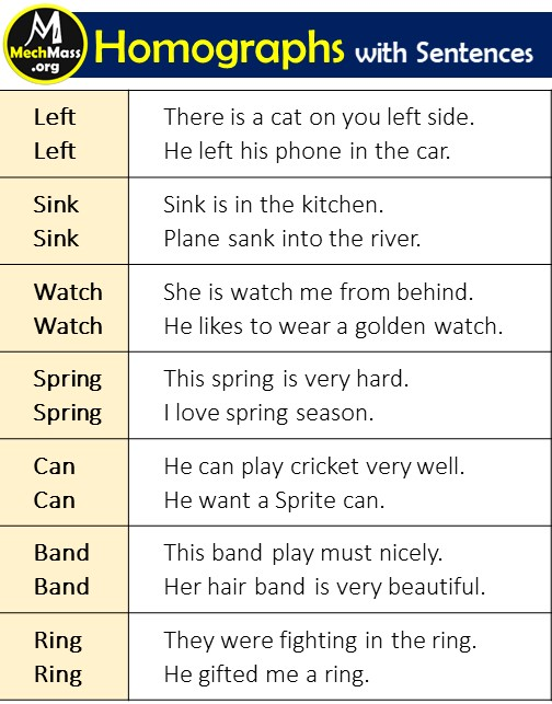 homographs with examples and sentences, words that are homographs, list of homographs (3)