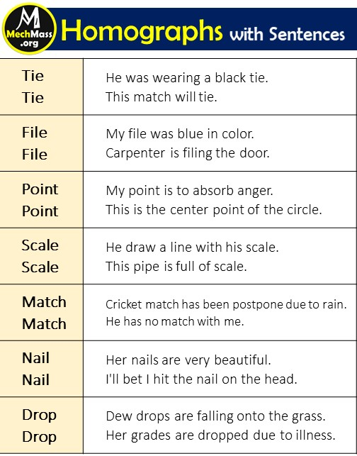 homographs with examples and sentences, words that are homographs, list of homographs (4)