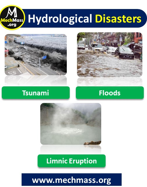 hydrological disasters names types of disasters