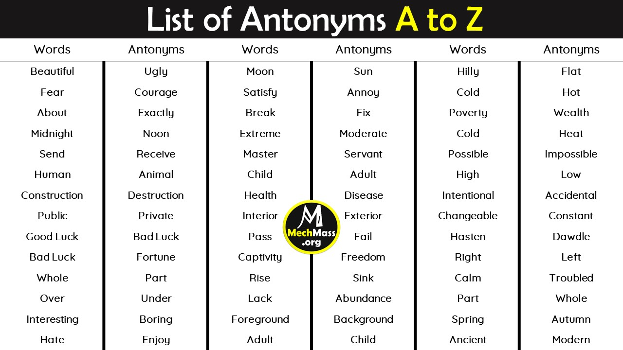 Antonyms a to z